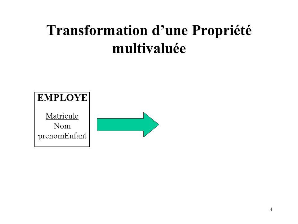4 Transformation dune Propriété multivaluée Matricule Nom prenomEnfant EMPLOYE