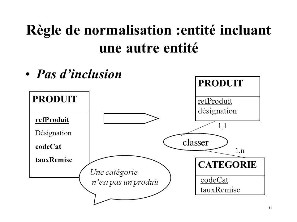 6 Règle de normalisation :entité incluant une autre entité Pas dinclusion PRODUIT refProduit Désignation codeCat tauxRemise PRODUIT refProduit désigna
