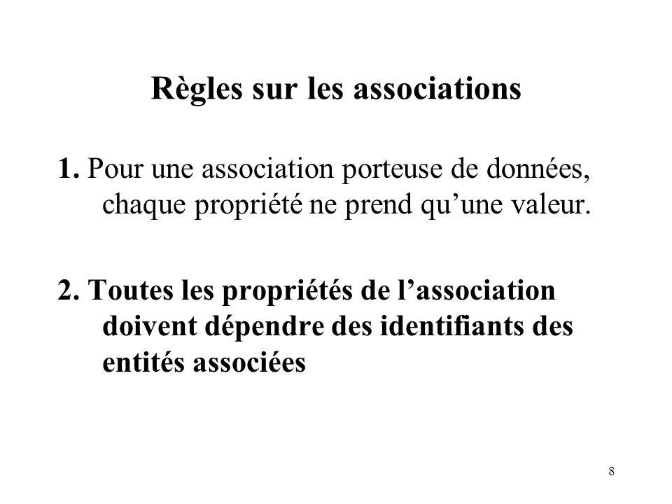 8 Règles sur les associations 1. Pour une association porteuse de données, chaque propriété ne prend quune valeur. 2. Toutes les propriétés de lassoci