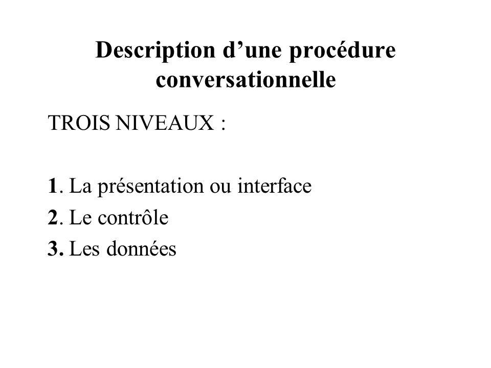 Description dune procédure conversationnelle TROIS NIVEAUX : 1.