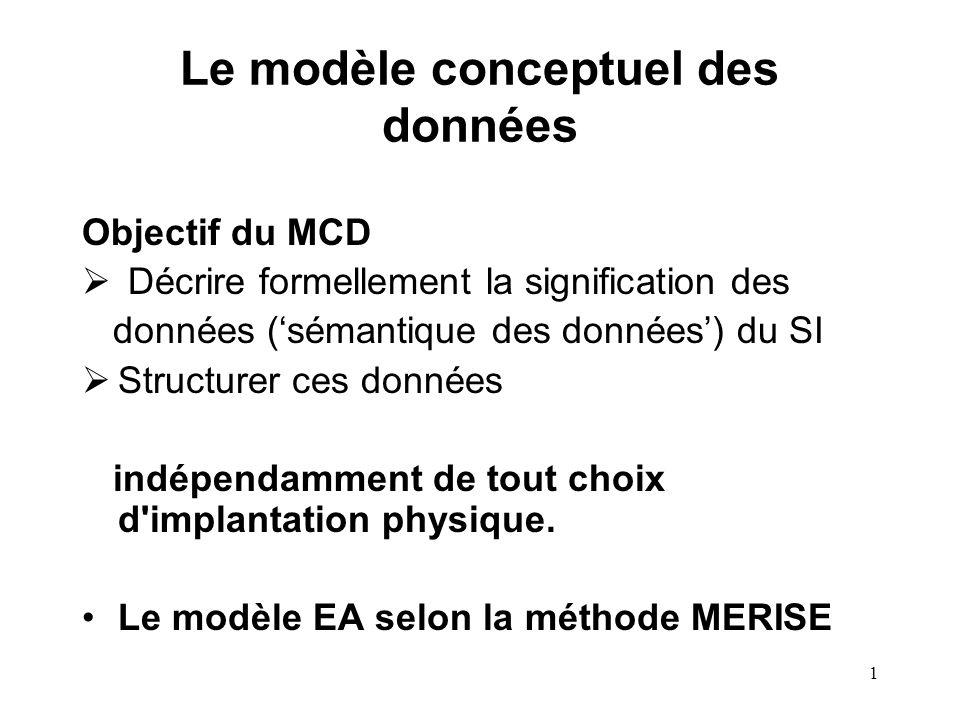 1 Le modèle conceptuel des données Objectif du MCD Décrire formellement la signification des données (sémantique des données) du SI Structurer ces données indépendamment de tout choix d implantation physique.