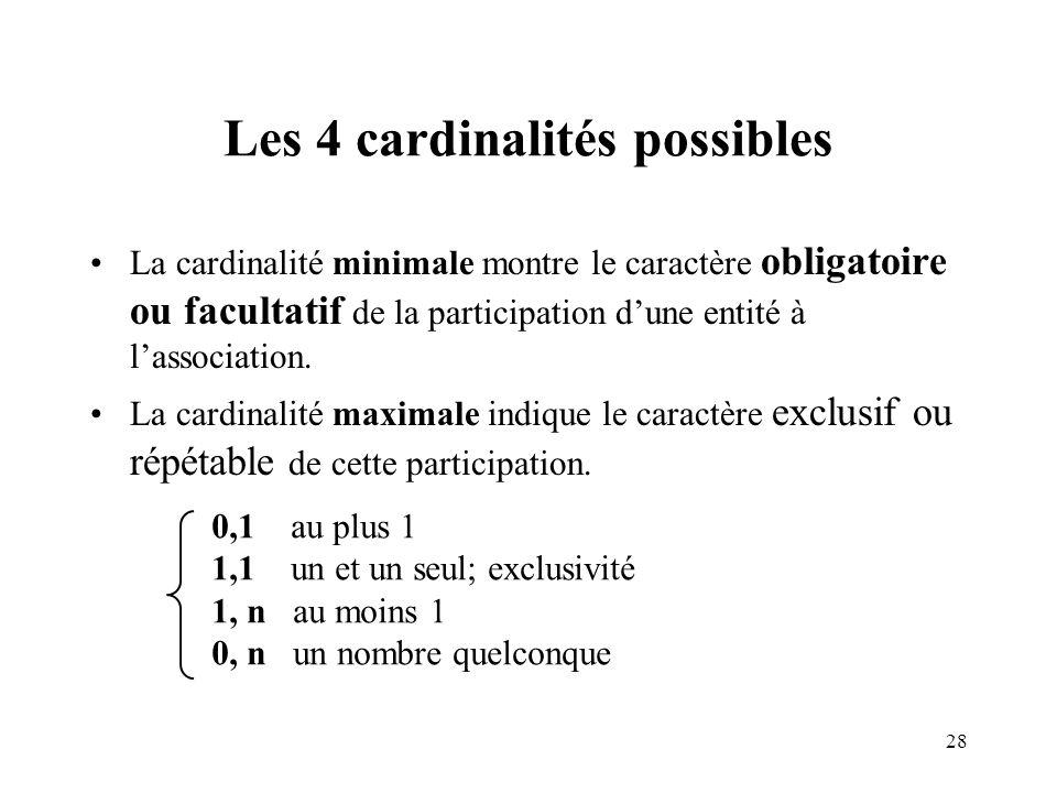 28 Les 4 cardinalités possibles La cardinalité minimale montre le caractère obligatoire ou facultatif de la participation dune entité à lassociation.