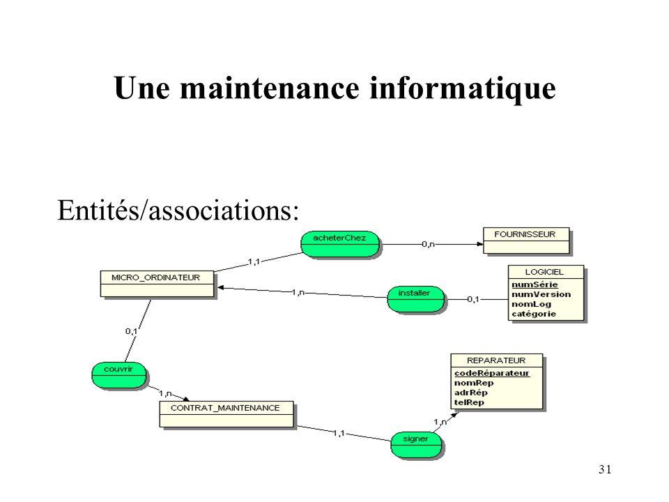 31 Une maintenance informatique Entités/associations: