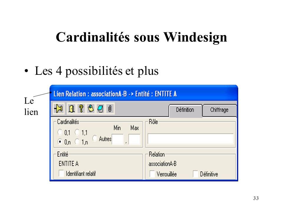 33 Cardinalités sous Windesign Les 4 possibilités et plus Le lien