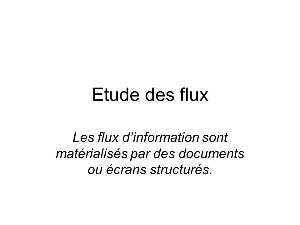 Etude des flux Les flux dinformation sont matérialisés par des documents ou écrans structurés.
