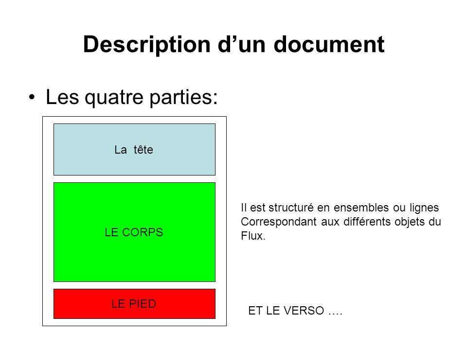 Description dun document Les quatre parties: La tête LE CORPS LE PIED ET LE VERSO ….