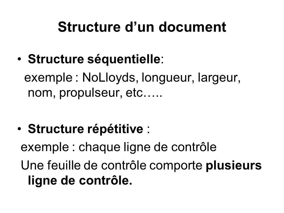 Structure dun document Structure séquentielle: exemple : NoLloyds, longueur, largeur, nom, propulseur, etc…..