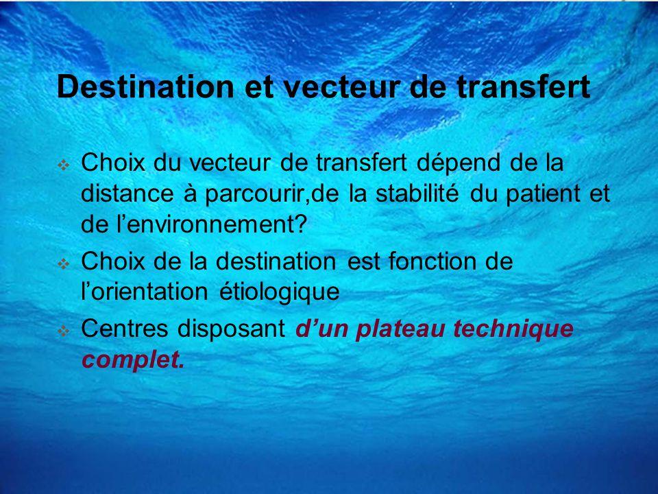 Destination et vecteur de transfert Choix du vecteur de transfert dépend de la distance à parcourir,de la stabilité du patient et de lenvironnement? C