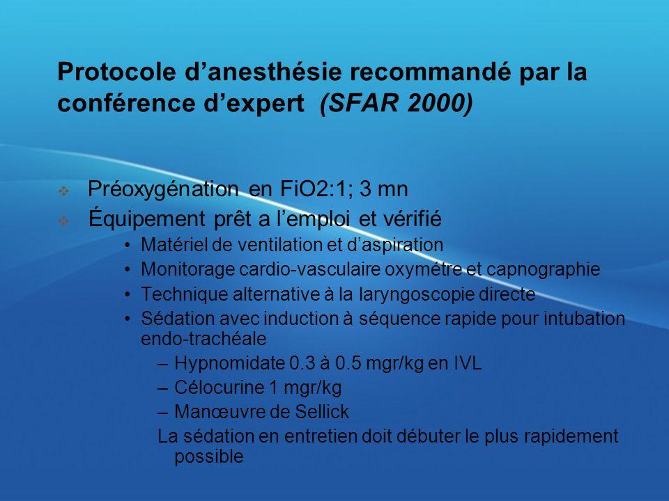 Protocole danesthésie recommandé par la conférence dexpert (SFAR 2000) Préoxygénation en FiO2:1; 3 mn Équipement prêt a lemploi et vérifié Matériel de