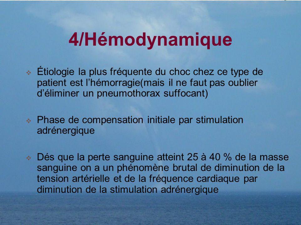 4/Hémodynamique Étiologie la plus fréquente du choc chez ce type de patient est lhémorragie(mais il ne faut pas oublier déliminer un pneumothorax suff