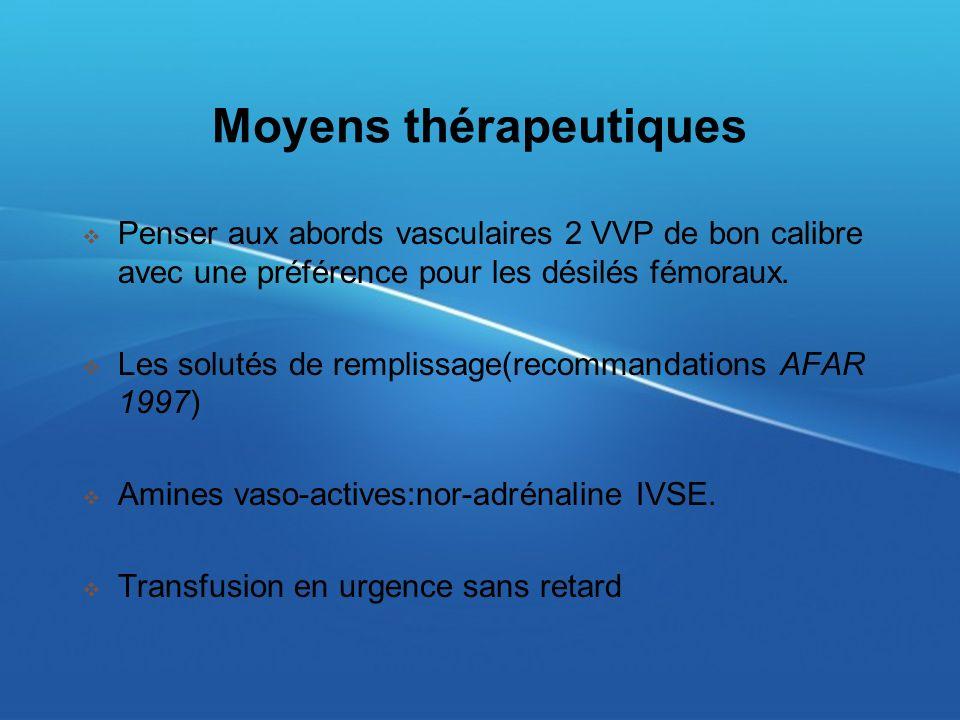 Moyens thérapeutiques Penser aux abords vasculaires 2 VVP de bon calibre avec une préférence pour les désilés fémoraux. Les solutés de remplissage(rec