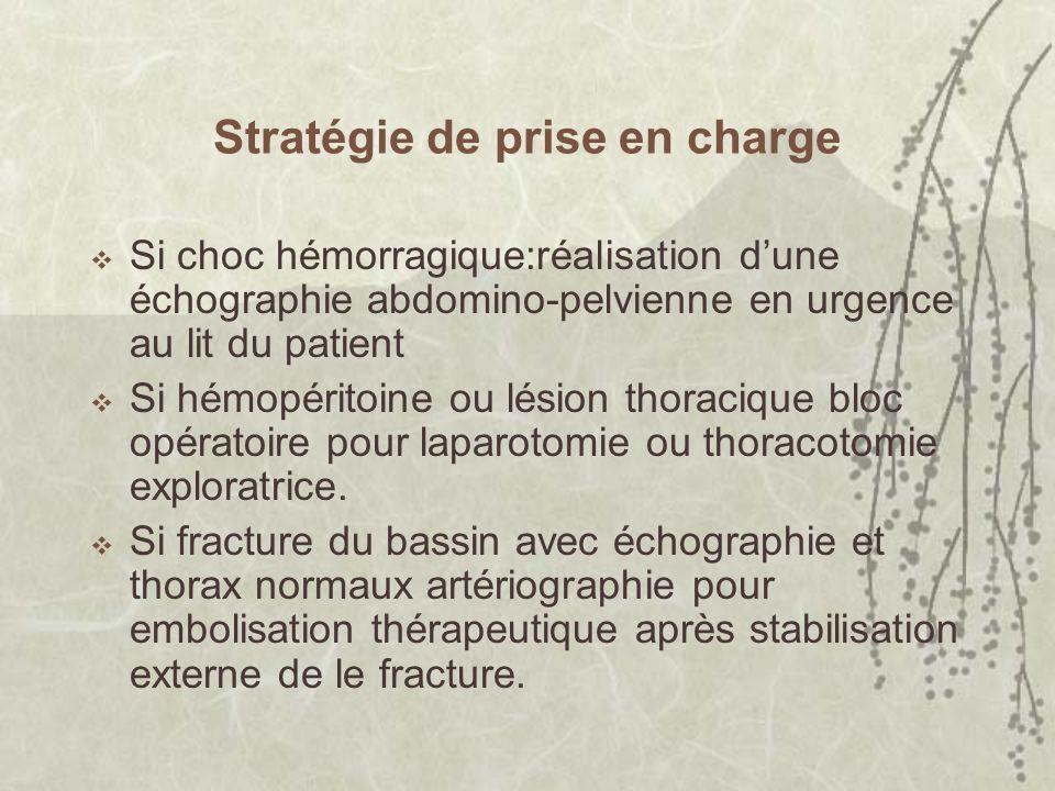 Stratégie de prise en charge Si choc hémorragique:réalisation dune échographie abdomino-pelvienne en urgence au lit du patient Si hémopéritoine ou lés