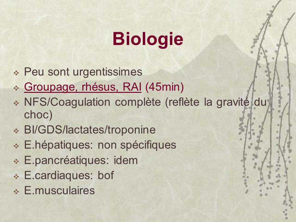 Biologie Peu sont urgentissimes Groupage, rhésus, RAI (45min) NFS/Coagulation complète (reflète la gravité du choc) BI/GDS/lactates/troponine E.hépati