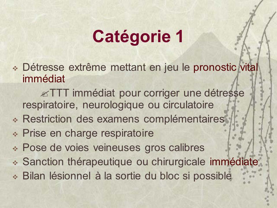 Catégorie 1 Détresse extrême mettant en jeu le pronostic vital immédiat TTT immédiat pour corriger une détresse respiratoire, neurologique ou circulat