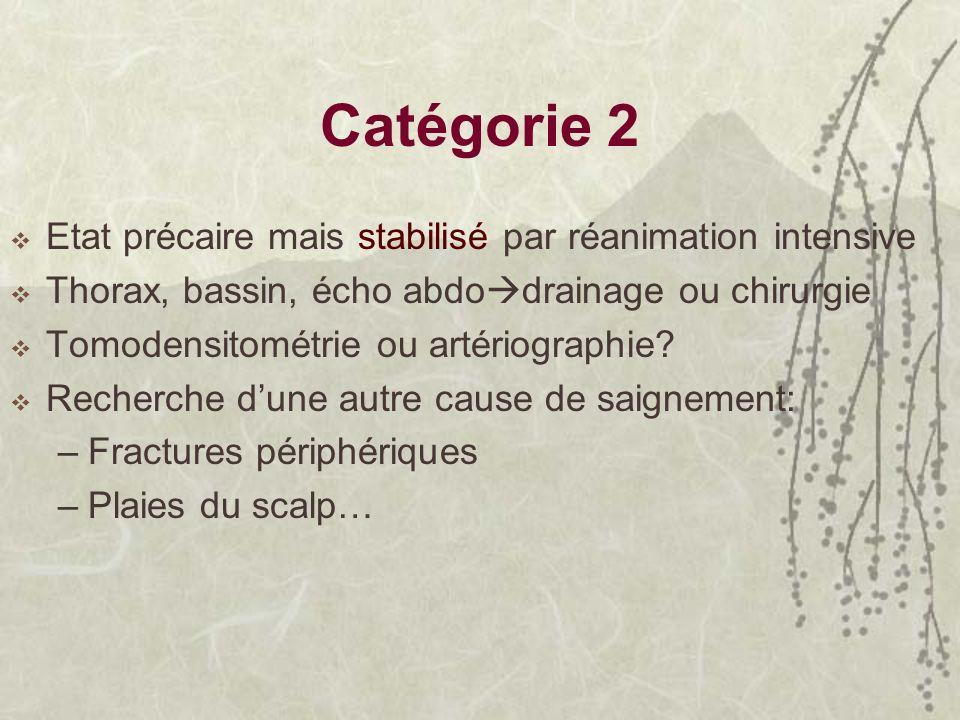 Catégorie 2 Etat précaire mais stabilisé par réanimation intensive Thorax, bassin, écho abdo drainage ou chirurgie Tomodensitométrie ou artériographie
