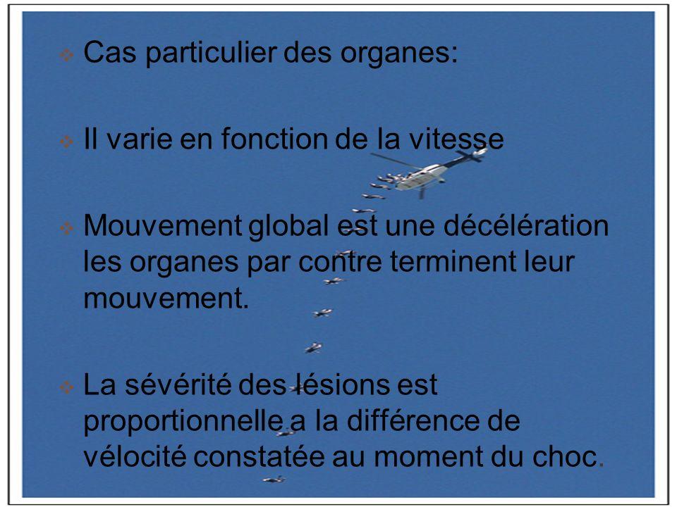 Cas particulier des organes: Il varie en fonction de la vitesse Mouvement global est une décélération les organes par contre terminent leur mouvement.