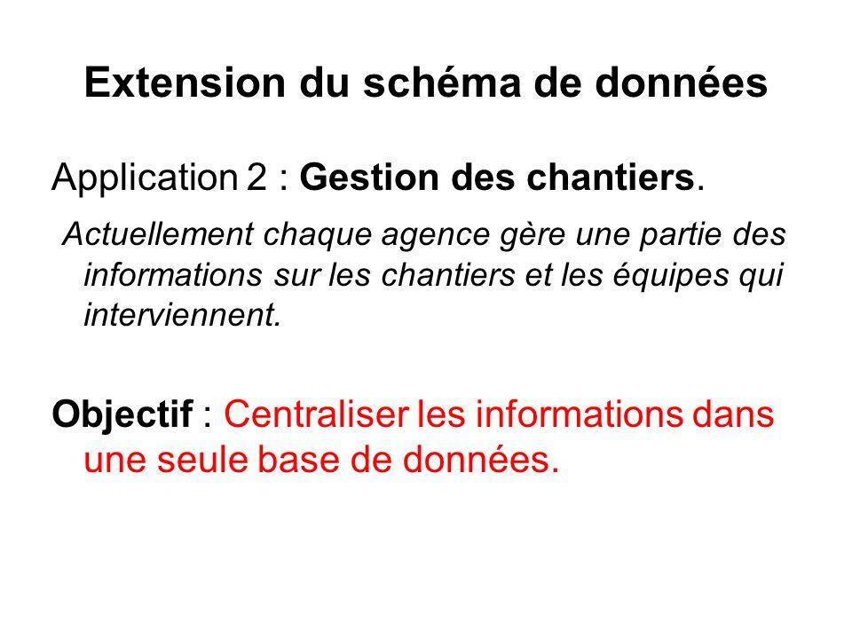 Extension du schéma de données Application 2 : Gestion des chantiers. Actuellement chaque agence gère une partie des informations sur les chantiers et