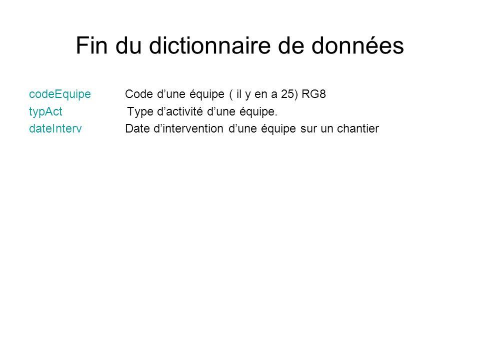 Fin du dictionnaire de données codeEquipeCode dune équipe ( il y en a 25) RG8 typAct Type dactivité dune équipe. dateIntervDate dintervention dune équ