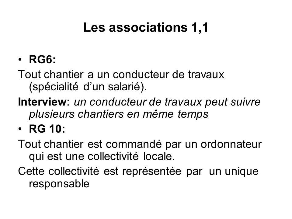 Les associations 1,1 RG6: Tout chantier a un conducteur de travaux (spécialité dun salarié). Interview: un conducteur de travaux peut suivre plusieurs