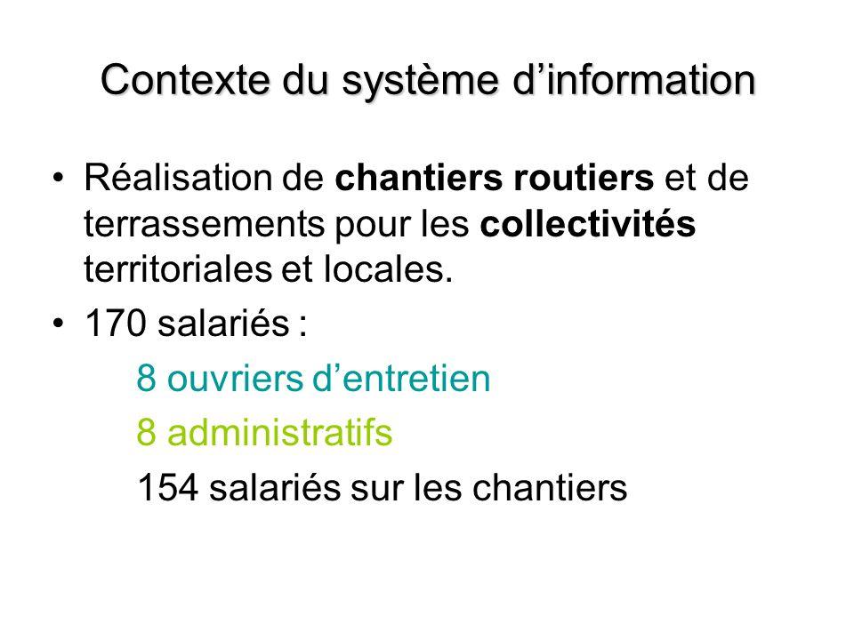 Contexte du système dinformation Réalisation de chantiers routiers et de terrassements pour les collectivités territoriales et locales. 170 salariés :