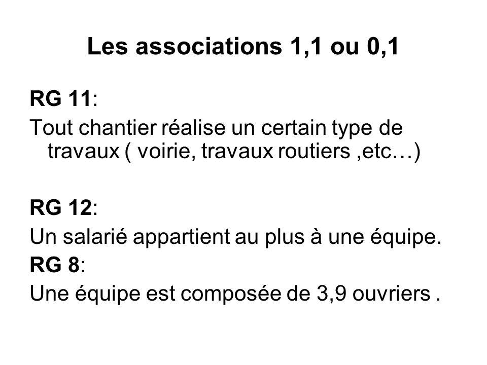 Les associations 1,1 ou 0,1 RG 11: Tout chantier réalise un certain type de travaux ( voirie, travaux routiers,etc…) RG 12: Un salarié appartient au p