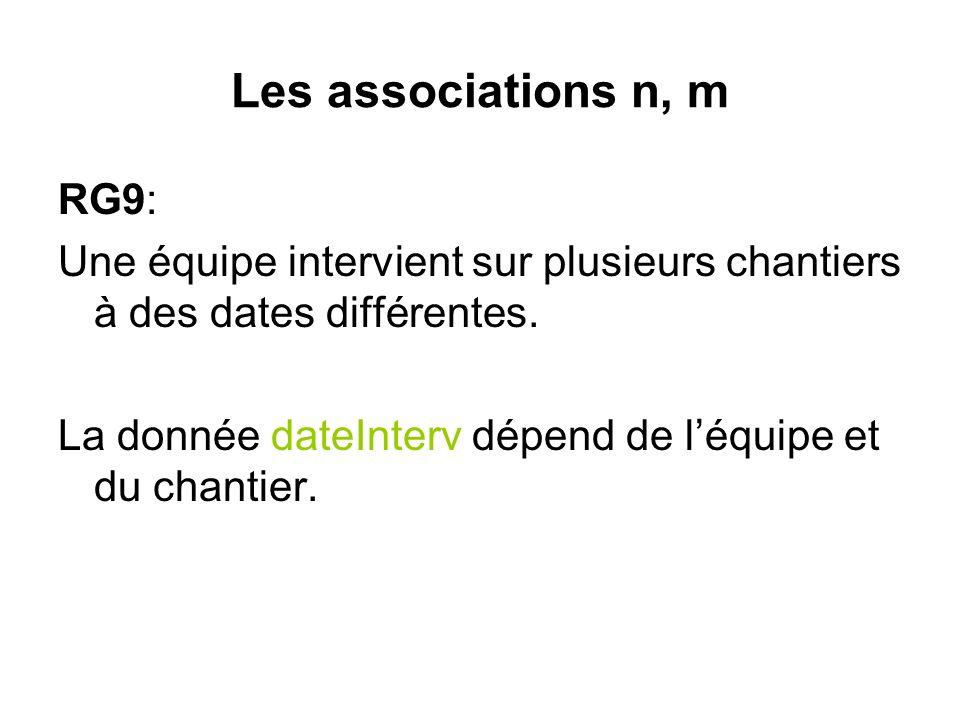 Les associations n, m RG9: Une équipe intervient sur plusieurs chantiers à des dates différentes. La donnée dateInterv dépend de léquipe et du chantie