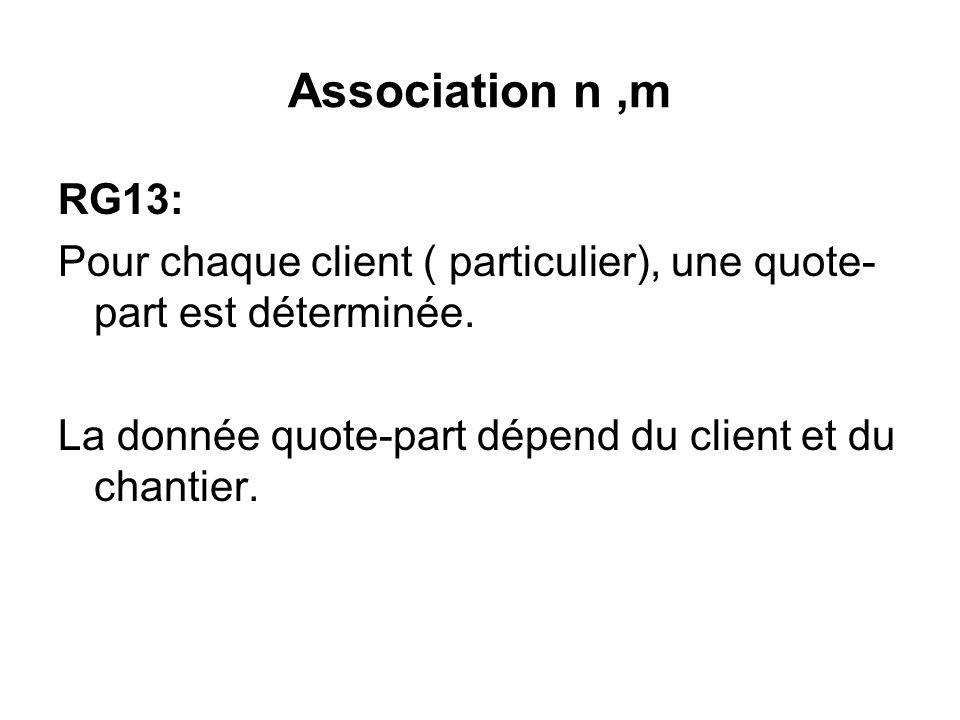 Association n,m RG13: Pour chaque client ( particulier), une quote- part est déterminée. La donnée quote-part dépend du client et du chantier.