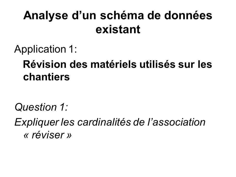 Analyse dun schéma de données existant Application 1: Révision des matériels utilisés sur les chantiers Question 1: Expliquer les cardinalités de lass