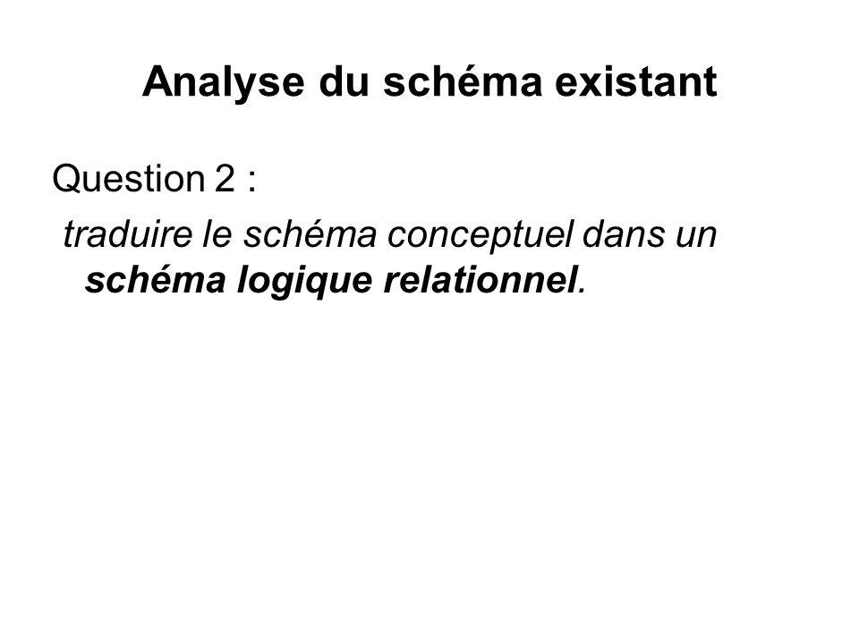 Analyse du schéma existant Question 2 : traduire le schéma conceptuel dans un schéma logique relationnel.