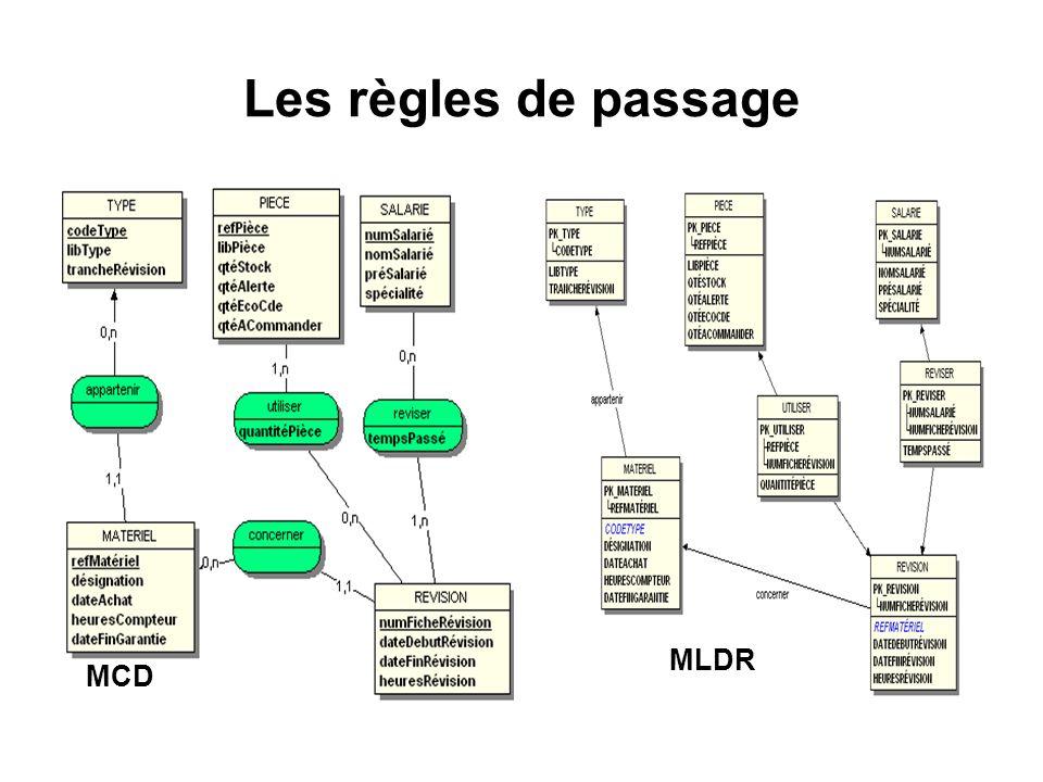 Les règles de passage MCD MLDR