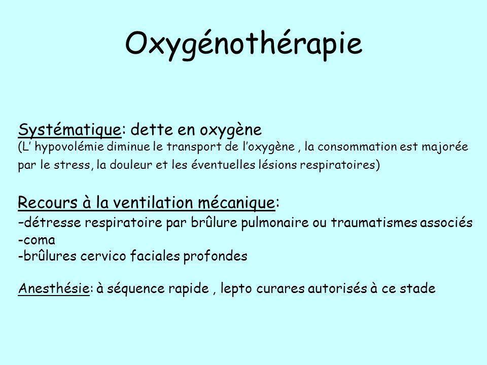 Oxygénothérapie Systématique: dette en oxygène (L hypovolémie diminue le transport de loxygène, la consommation est majorée par le stress, la douleur