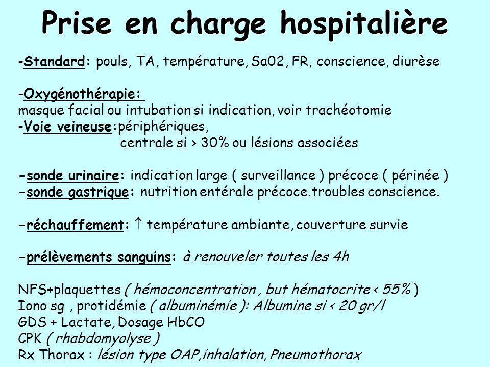 Prise en charge hospitalière -Standard: pouls, TA, température, Sa02, FR, conscience, diurèse -Oxygénothérapie: masque facial ou intubation si indicat