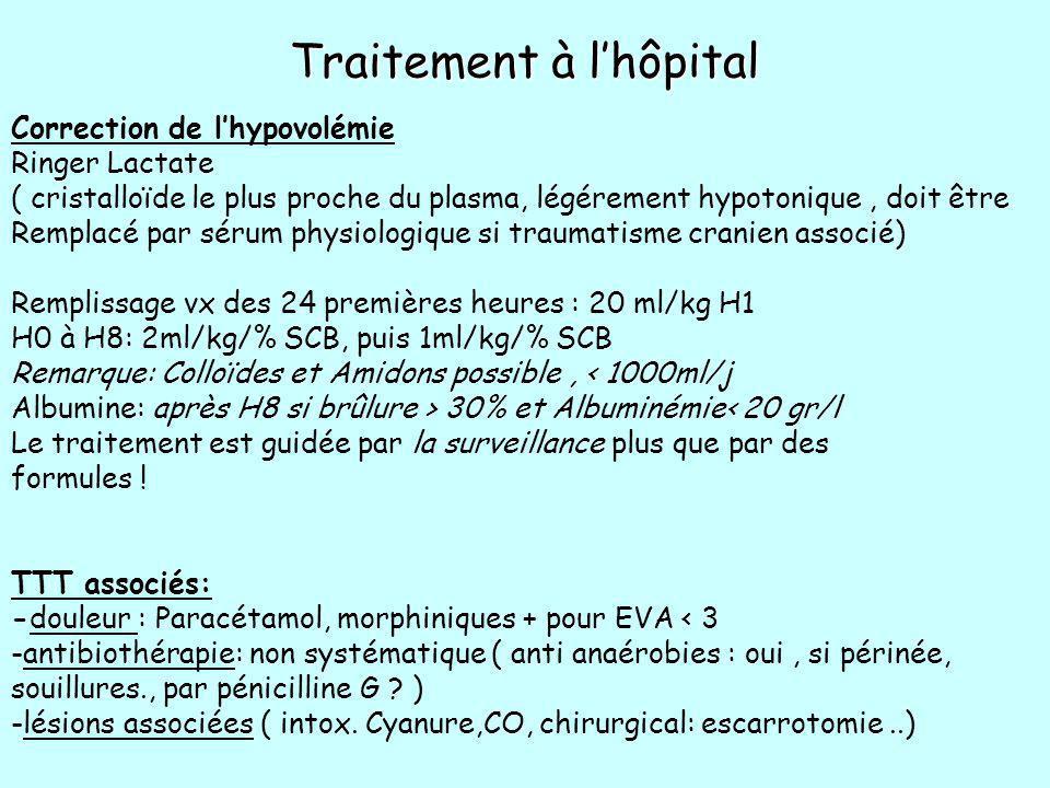 Traitement à lhôpital Correction de lhypovolémie Ringer Lactate ( cristalloïde le plus proche du plasma, légérement hypotonique, doit être Remplacé pa