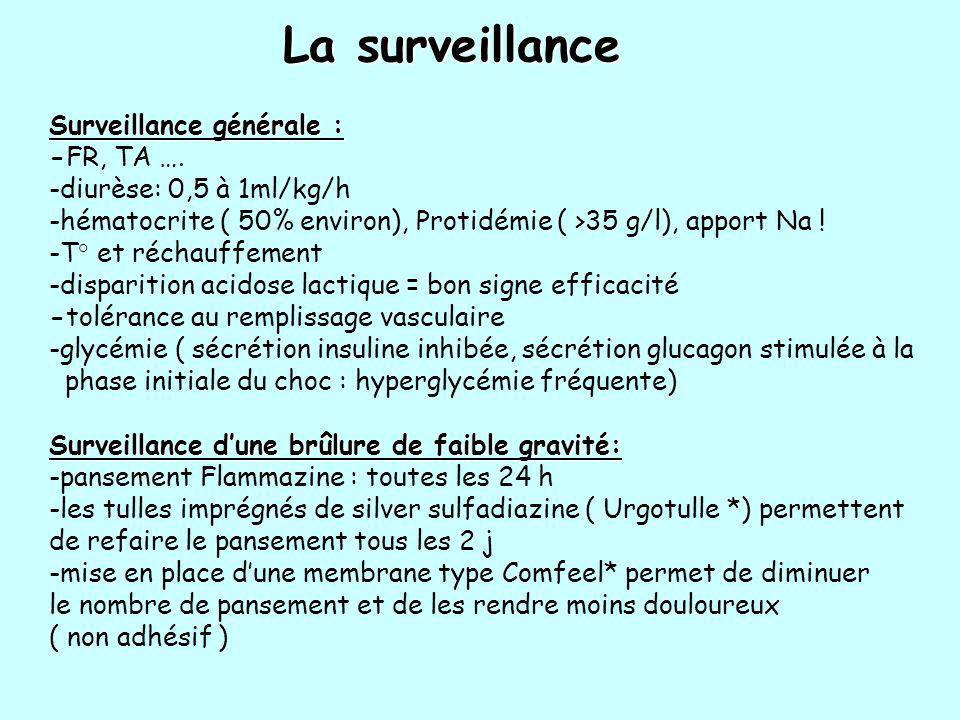 La surveillance Surveillance générale : -FR, TA …. -diurèse: 0,5 à 1ml/kg/h -hématocrite ( 50% environ), Protidémie ( >35 g/l), apport Na ! -T° et réc