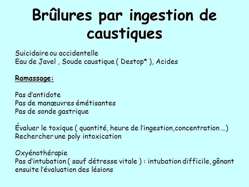 Brûlures par ingestion de caustiques Suicidaire ou accidentelle Eau de Javel, Soude caustique ( Destop* ), AcidesRamassage: Pas dantidote Pas de manœu