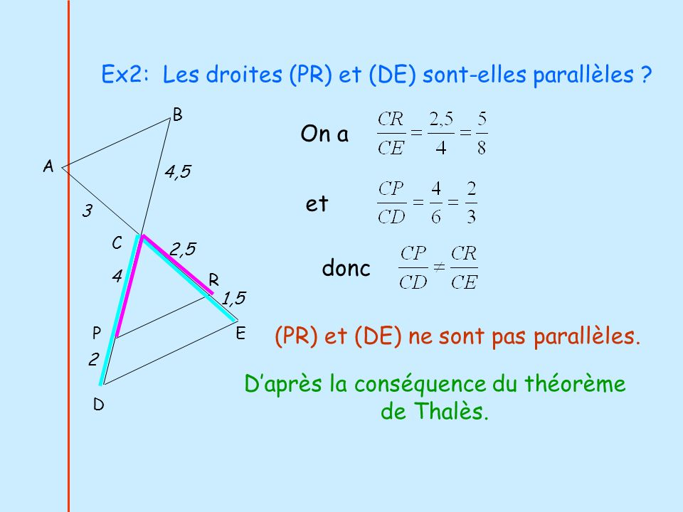 Ex2: Les droites (PR) et (DE) sont-elles parallèles ? B C P R D E 1,5 A 3 4,5 2 4 2,5 On a et (PR) et (DE) ne sont pas parallèles. donc Daprès la cons