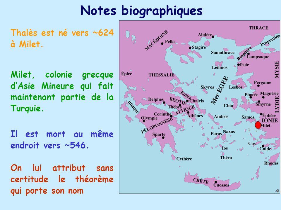 Thalès est né vers ~624 à Milet. Notes biographiques Il est mort au même endroit vers ~546. On lui attribut sans certitude le théorème qui porte son n