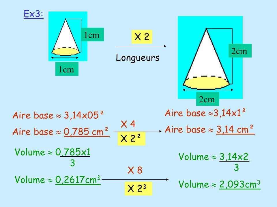Ex3: X 2 X 4 X 8 Aire base 3,14x05² Aire base 0,785 cm² X 2² Volume 0,785x1 3 Volume 0,2617cm 3 Volume 3,14x2 3 Volume 2,093cm 3 X 2 3 Aire base 3,14x