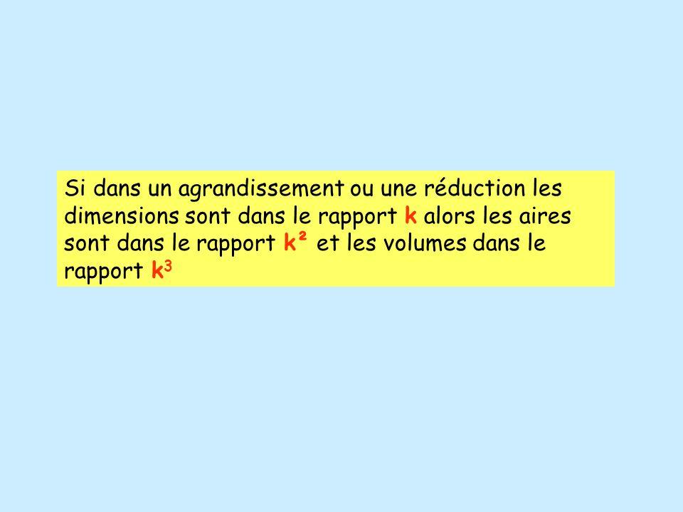 Si dans un agrandissement ou une réduction les dimensions sont dans le rapport k alors les aires sont dans le rapport k² et les volumes dans le rappor