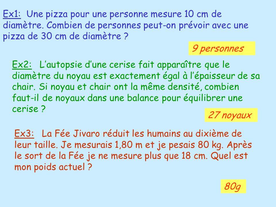 Ex1: Une pizza pour une personne mesure 10 cm de diamètre. Combien de personnes peut-on prévoir avec une pizza de 30 cm de diamètre ? Ex2: Lautopsie d
