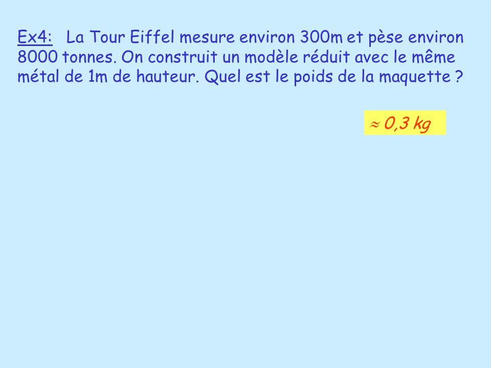 Ex4: La Tour Eiffel mesure environ 300m et pèse environ 8000 tonnes. On construit un modèle réduit avec le même métal de 1m de hauteur. Quel est le po