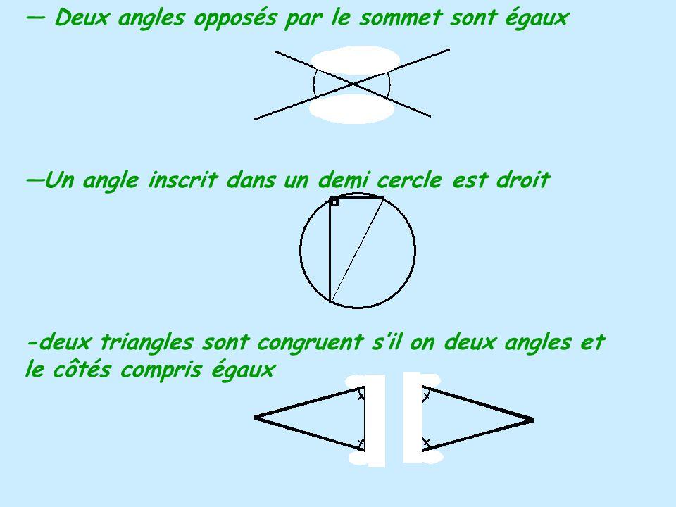 Deux angles opposés par le sommet sont égaux Un angle inscrit dans un demi cercle est droit -deux triangles sont congruent sil on deux angles et le cô