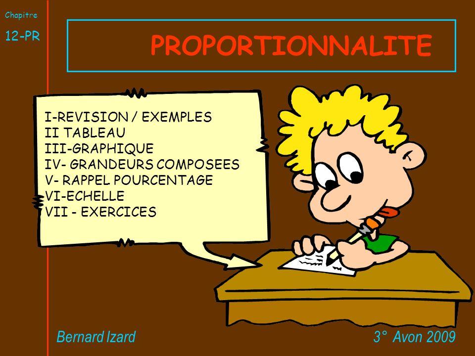 PROPORTIONNALITÉ I - REVISION / EXEMPLES Deux suites de nombres sont proportionnelles si lon passe dun élément de lune à lélément correspondant de lautre en multipliant par le même nombre appelé coefficient de proportionnalité.