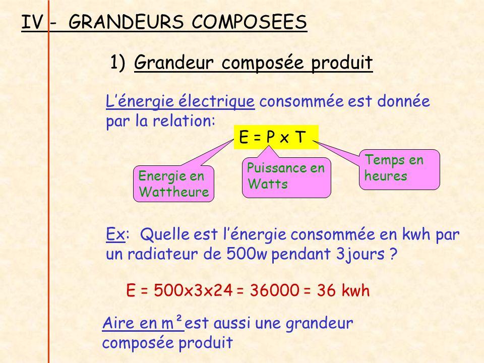 E = P x T IV - GRANDEURS COMPOSEES 1)Grandeur composée produit Lénergie électrique consommée est donnée par la relation: Puissance en Watts Temps en h