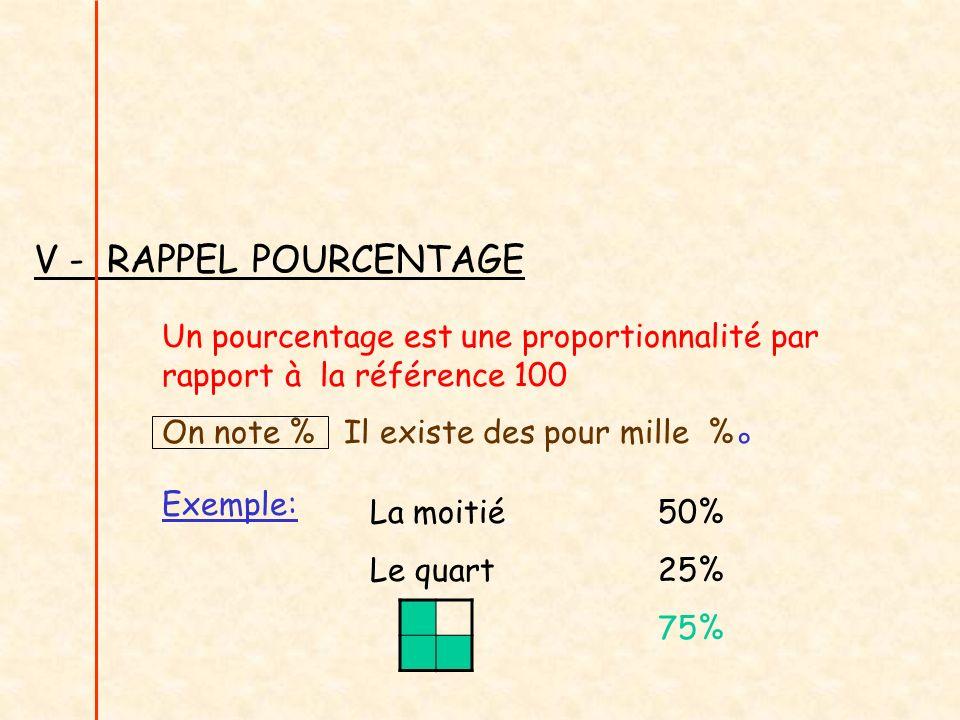 V - RAPPEL POURCENTAGE Un pourcentage est une proportionnalité par rapport à la référence 100 On note % Il existe des pour mille % ° Exemple: La moiti