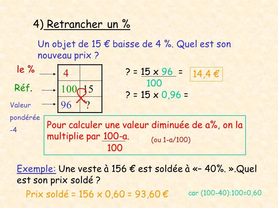 4) Retrancher un % Un objet de 15 baisse de 4 %. Quel est son nouveau prix ? 4 10015 96 ? ? = 15 x 96 = 100 14,4 ? = 15 x 0,96 = le % Réf. Valeur pond