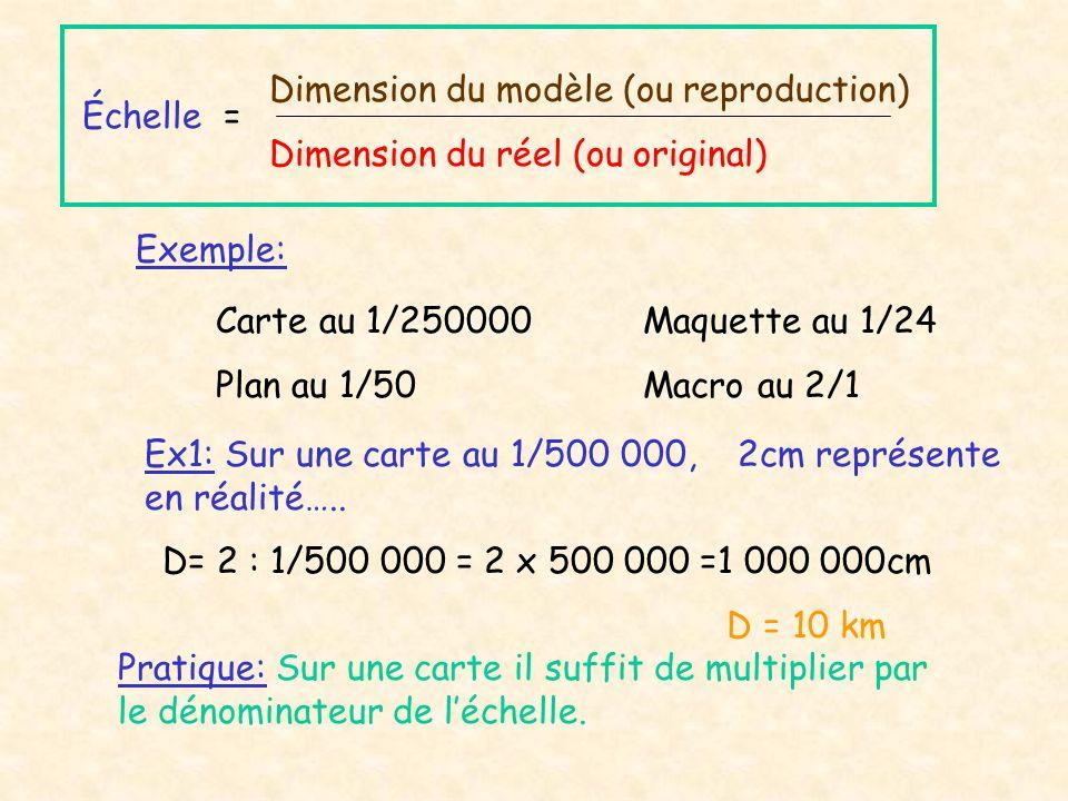 Échelle = Dimension du modèle (ou reproduction) Dimension du réel (ou original) Carte au 1/250000Maquette au 1/24 Plan au 1/50Macro au 2/1 Exemple: Ex