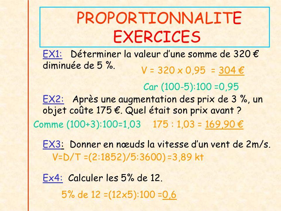 PROPORTIONNALITE EXERCICES EX1: Déterminer la valeur dune somme de 320 diminuée de 5 %. EX2: Après une augmentation des prix de 3 %, un objet coûte 17