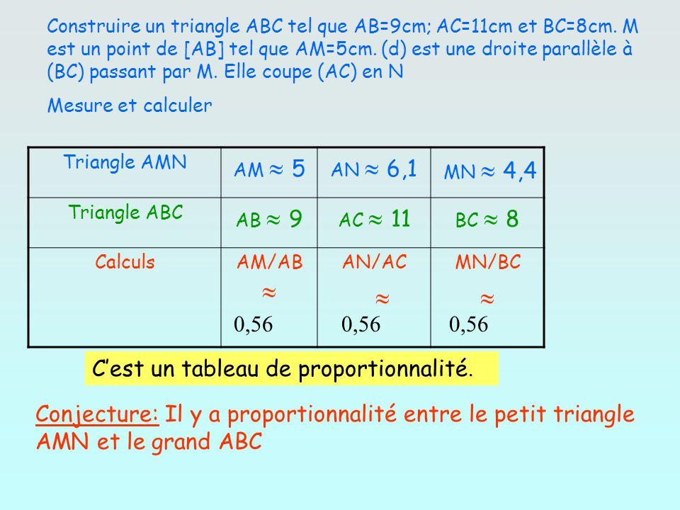 Triangle AMN AM 5 Triangle ABC AB 9 AC 11 BC 8 CalculsAM/AB AN/AC MN/BC 0,56 Cest un tableau de proportionnalité. Construire un triangle ABC tel que A
