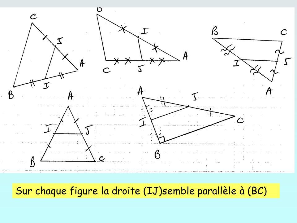 Sur chaque figure la droite (IJ)semble parallèle à (BC)